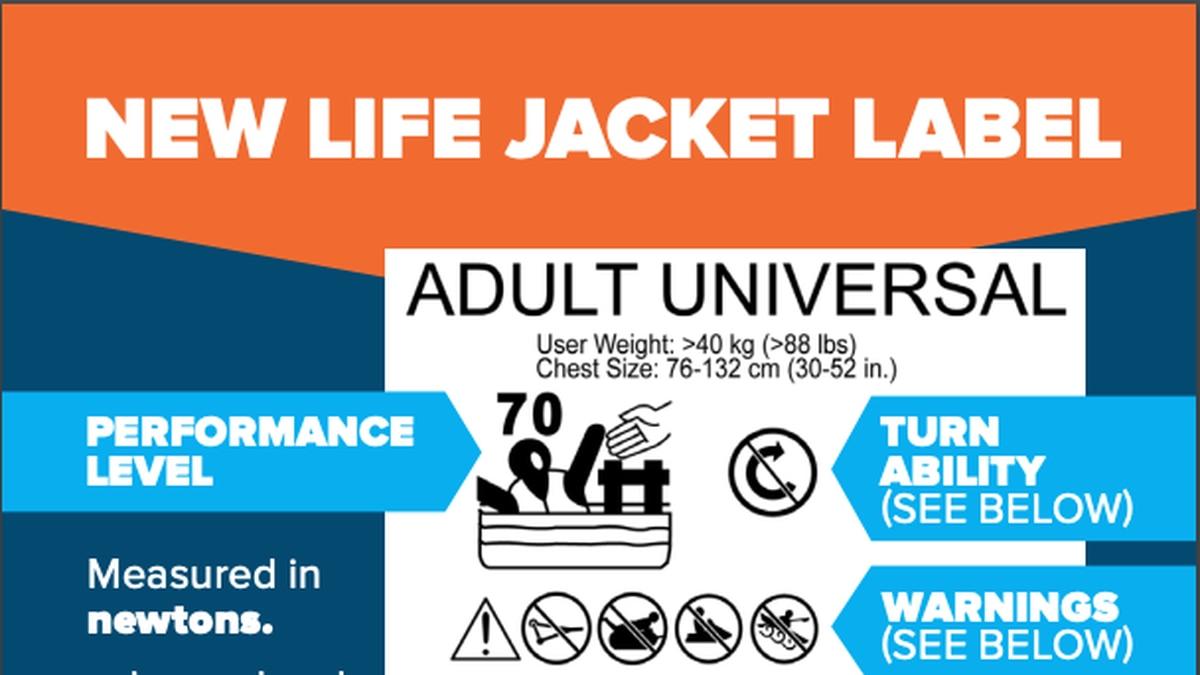 TWRA's new life-jacket label graphic