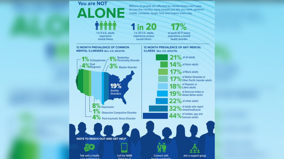 May is Mental Health Awareness Month. The National Alliance on Mental Illness, or 'NAMI,'...