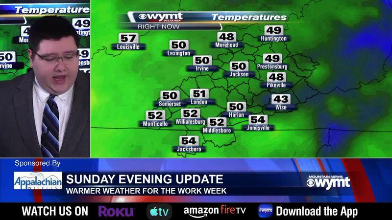 Meteorologist Evan Hatter's 5:00 p.m. Forecast - March 7, 2021